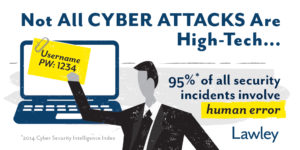 Do You Have $1 Million to Cover a Cyber Attack? - Lawley